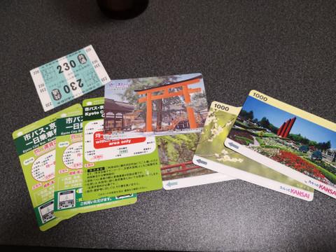 Kyotocard