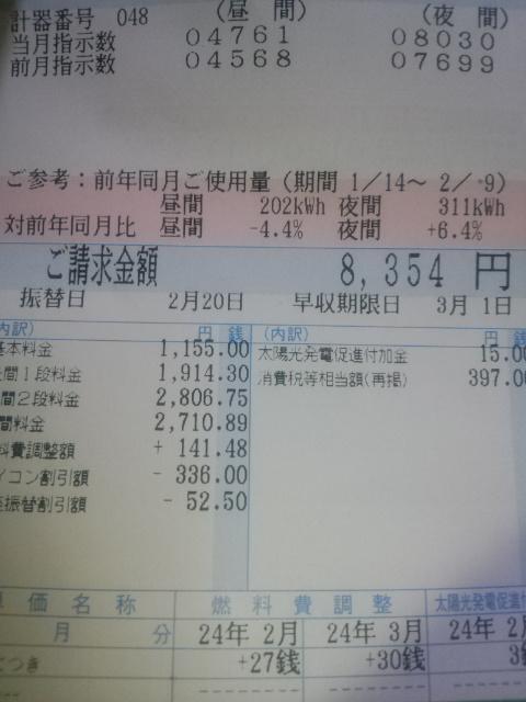 2,000円節約